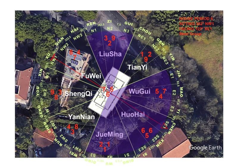 CORSO DI FENG SHUI DELLA FORMA (XING SHI PAI) @ FENG SHUI ROMA ARCHITCTURE &DESIGN SCHOOL